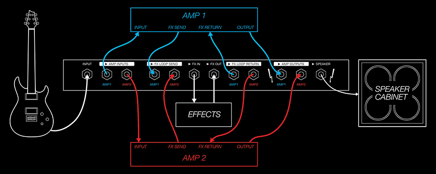 HDR Amplification Amp Switcher: image 4 0f 4 thumb
